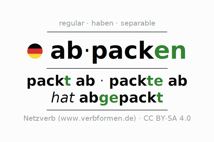 Conjugation of German verb abpacken