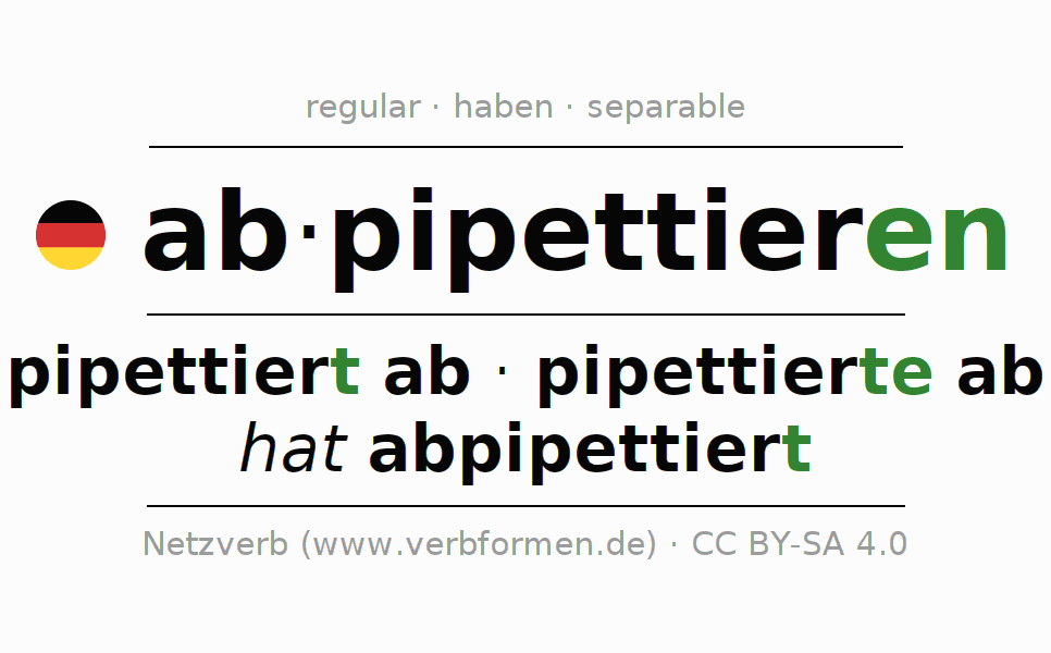 Entire conjugation of the German verb abpipettieren. All tenses and modes are clearly represented in a table.