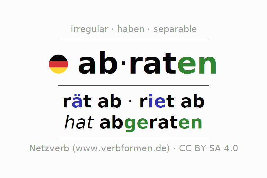 Entire conjugation of the German verb abraten. All tenses are clearly represented in a table.