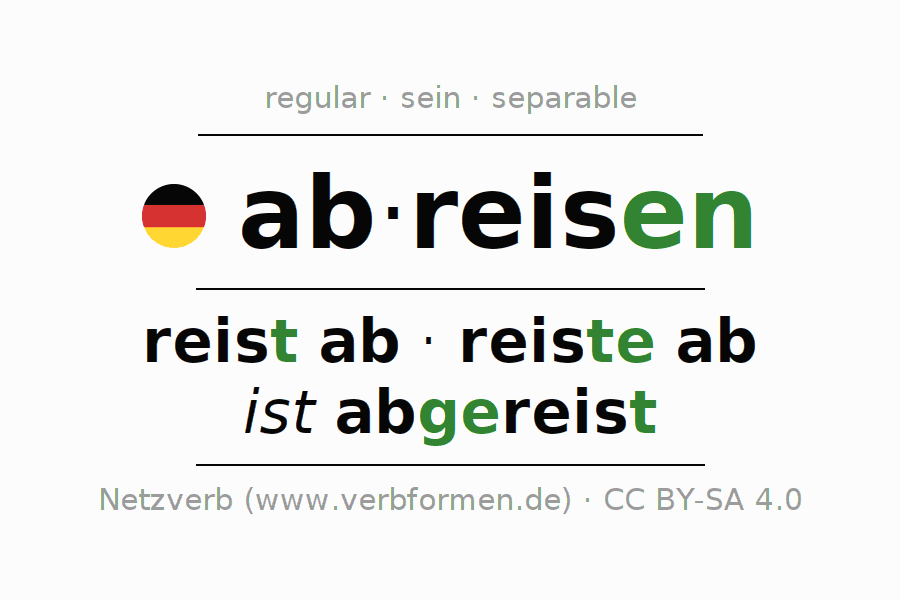 Entire conjugation of the German verb abreisen. All tenses are clearly represented in a table.