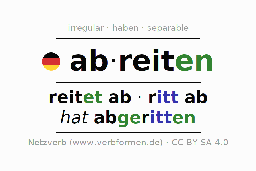Entire conjugation of the German verb abreiten (ist). All tenses are clearly represented in a table.