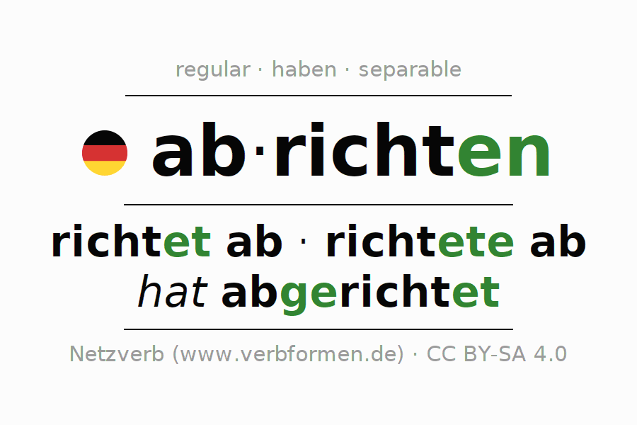 Entire conjugation of the German verb abrichten. All tenses and modes are clearly represented in a table.
