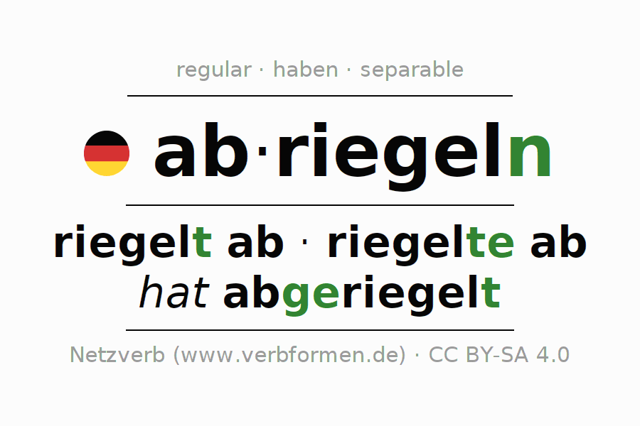 Entire conjugation of the German verb abriegeln. All tenses and modes are clearly represented in a table.
