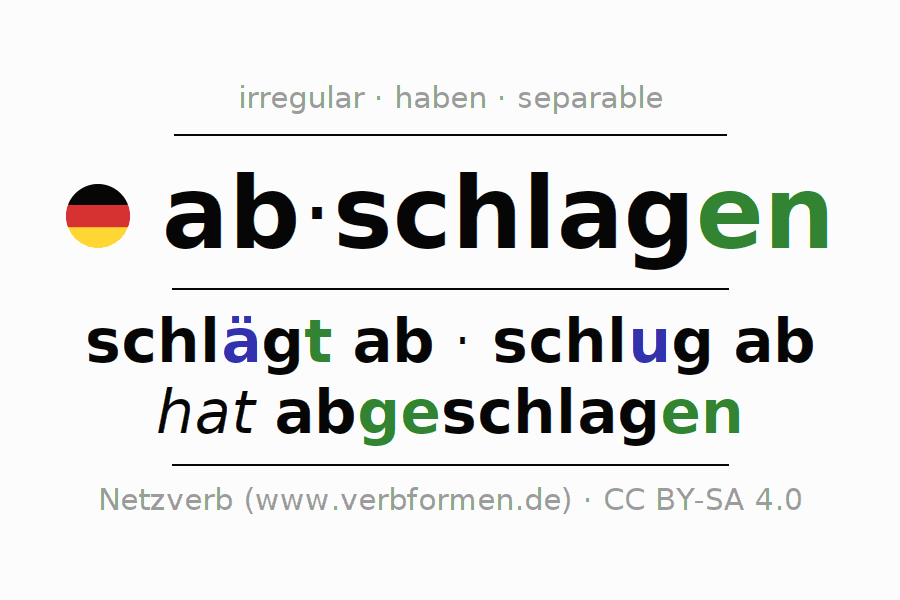 Conjugation of German verb abschlagen
