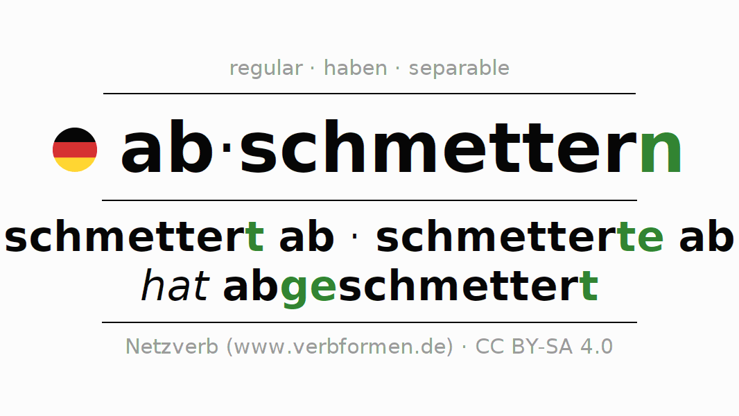Conjugation of German verb abschmettern