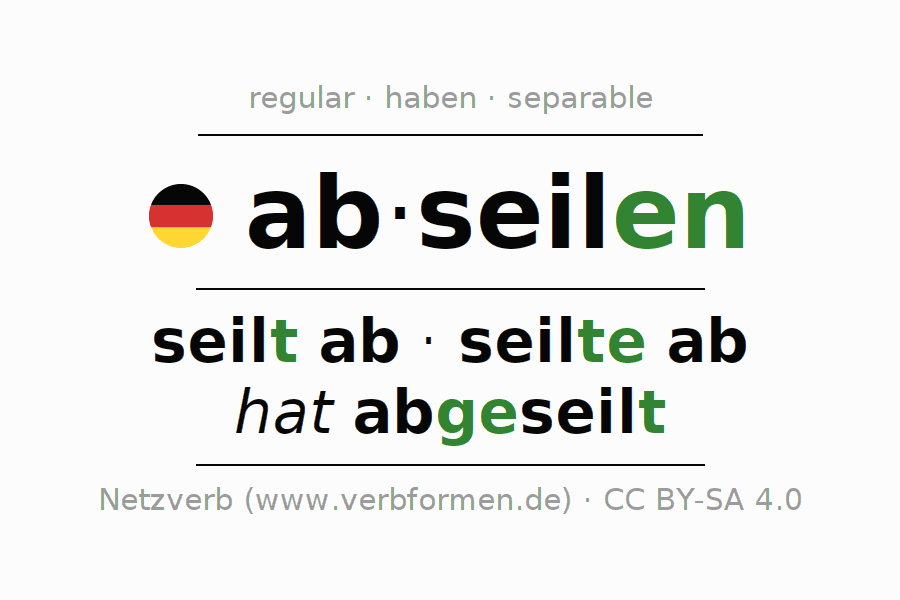 Entire conjugation of the German verb abseilen. All tenses are clearly represented in a table.