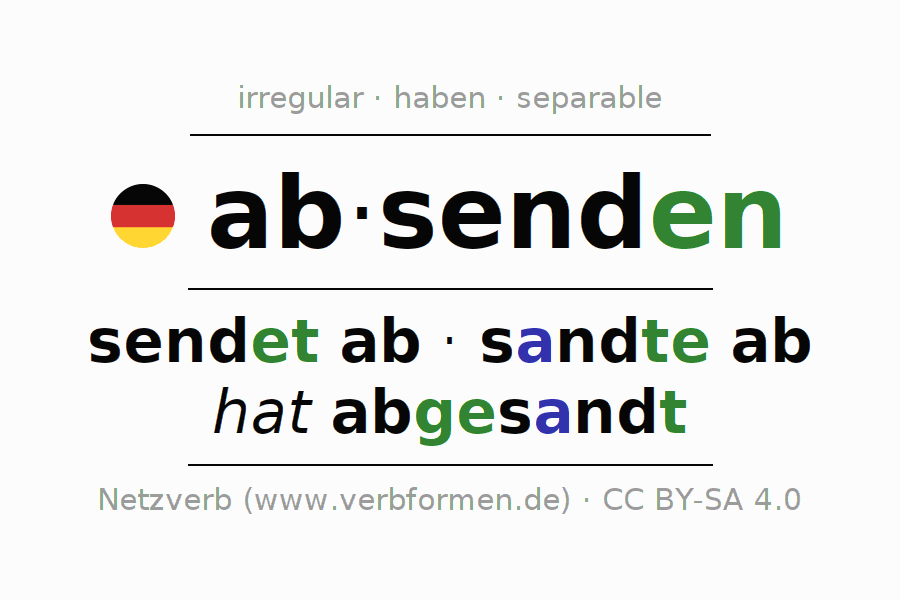 Entire conjugation of the German verb absenden (regelm). All tenses are clearly represented in a table.