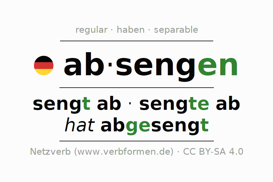 Entire conjugation of the German verb absengen. All tenses are clearly represented in a table.
