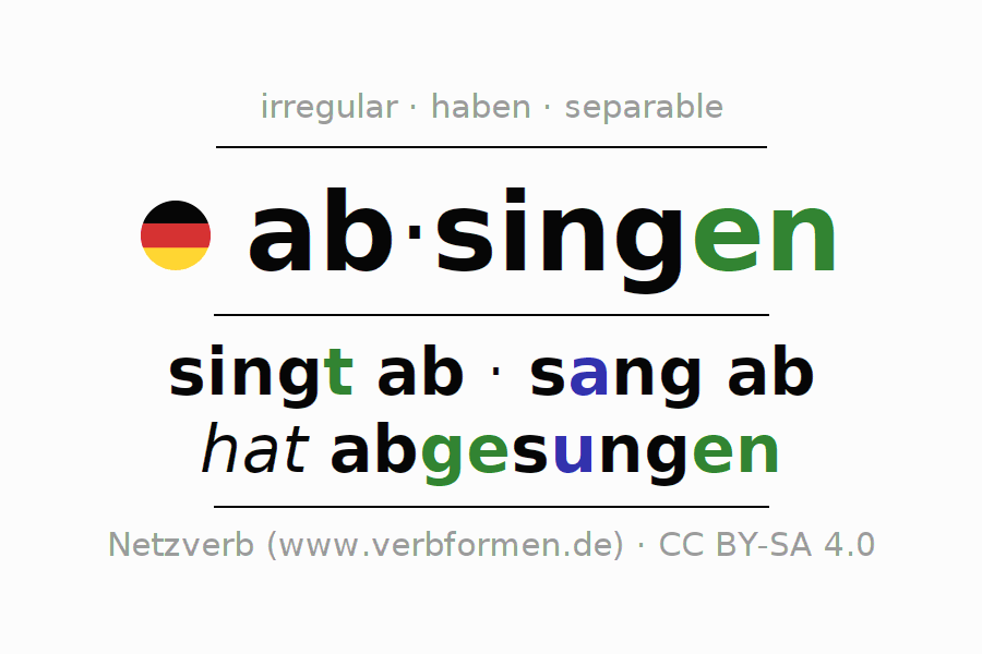 Entire conjugation of the German verb absingen. All tenses and modes are clearly represented in a table.
