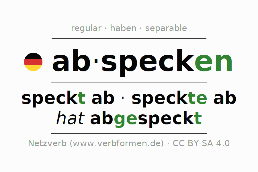 Conjugation of German verb abspecken