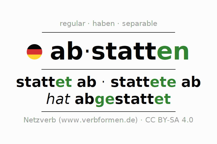 Entire conjugation of the German verb abstatten. All tenses and modes are clearly represented in a table.