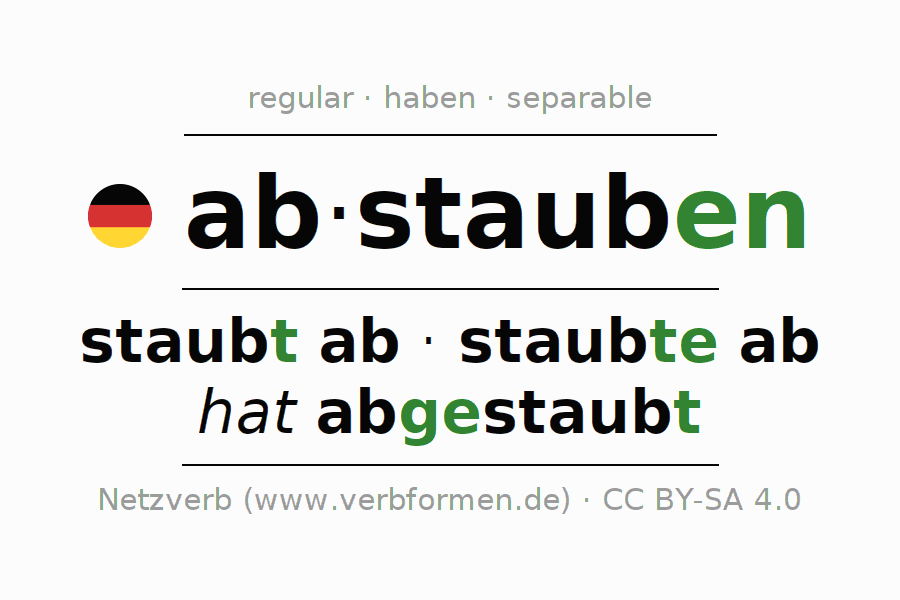 Conjugation of German verb abstauben