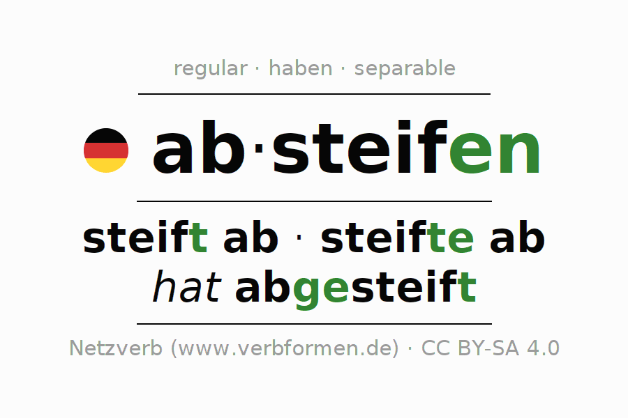 Entire conjugation of the German verb absteifen. All tenses are clearly represented in a table.