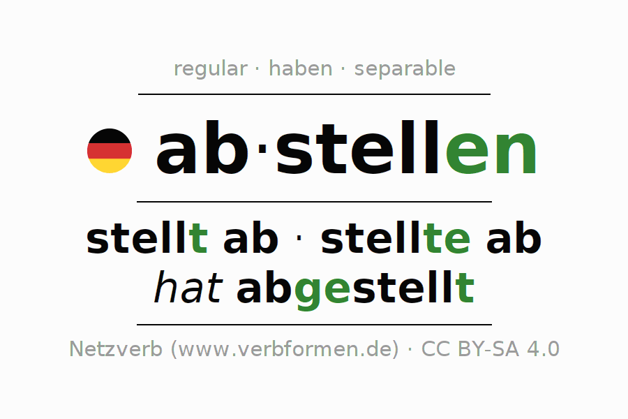 Conjugation of German verb abstellen