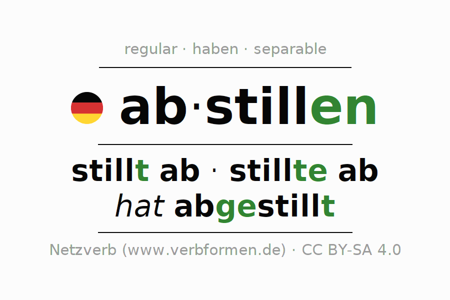 Entire conjugation of the German verb abstillen. All tenses are clearly represented in a table.