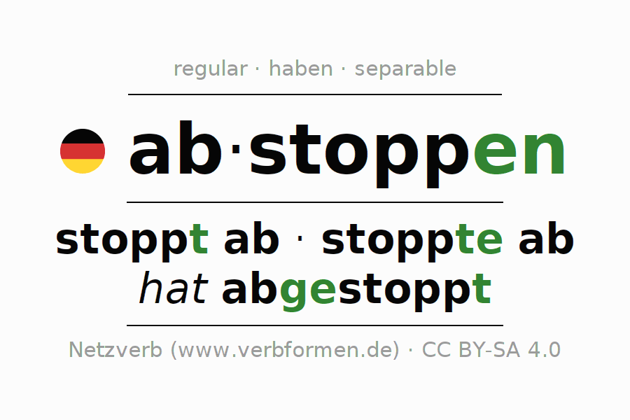 Entire conjugation of the German verb abstoppen. All tenses and modes are clearly represented in a table.