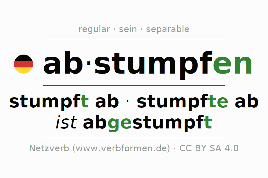 Entire conjugation of the German verb abstumpfen (hat). All tenses are clearly represented in a table.