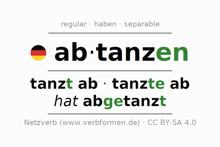 Entire conjugation of the German verb abtanzen (hat). All tenses are clearly represented in a table.
