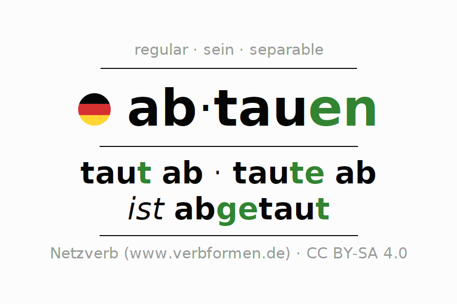 Entire conjugation of the German verb abtauen (hat). All tenses are clearly represented in a table.