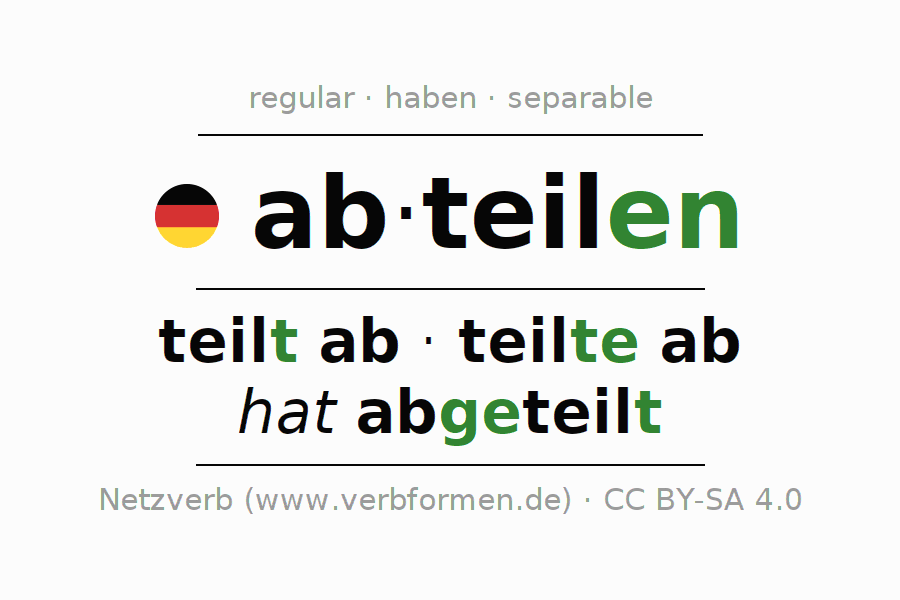 Entire conjugation of the German verb abteilen. All tenses and modes are clearly represented in a table.