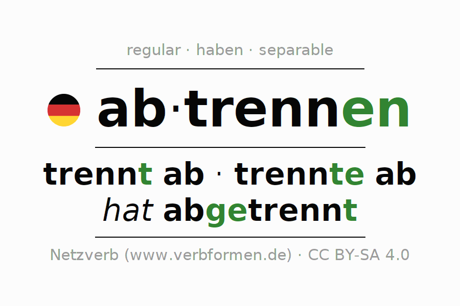 Conjugation of German verb abtrennen