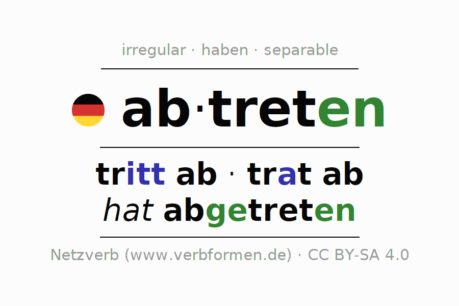 Entire conjugation of the German verb abtreten (hat). All tenses are clearly represented in a table.