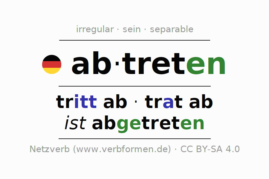 Conjugation of German verb abtreten (ist)