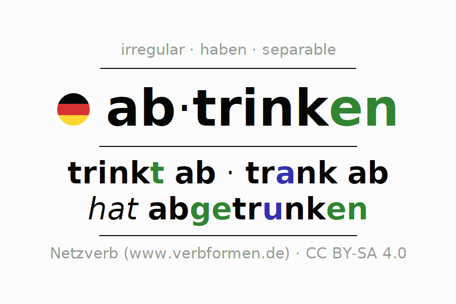 Entire conjugation of the German verb abtrinken. All tenses and modes are clearly represented in a table.