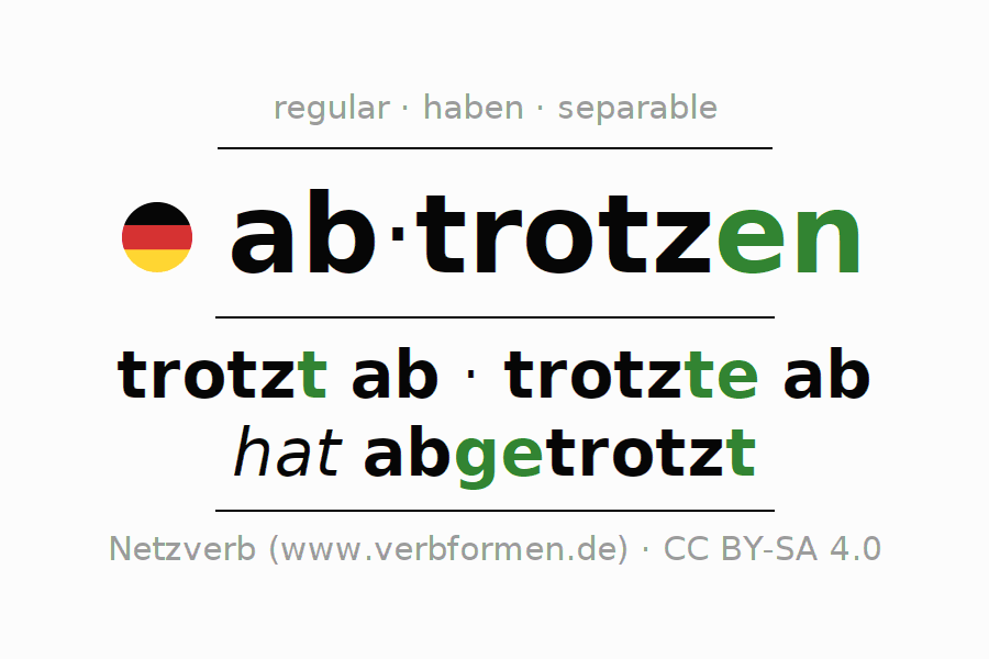 Entire conjugation of the German verb abtrotzen. All tenses and modes are clearly represented in a table.