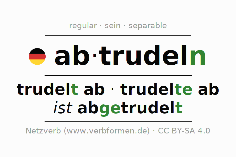 Entire conjugation of the German verb abtrudeln. All tenses are clearly represented in a table.