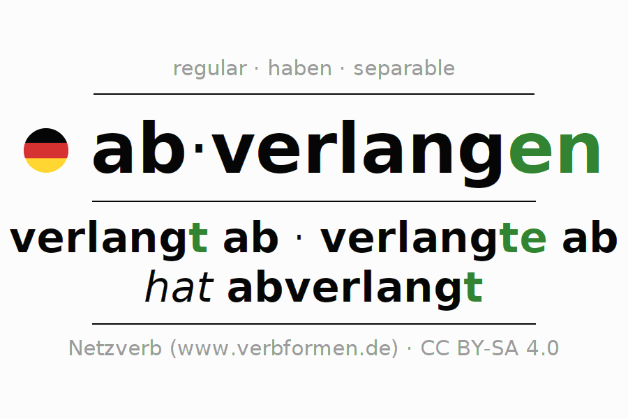 Entire conjugation of the German verb abverlangen. All tenses and modes are clearly represented in a table.