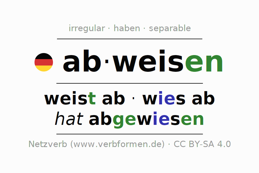 Conjugation of German verb abweisen
