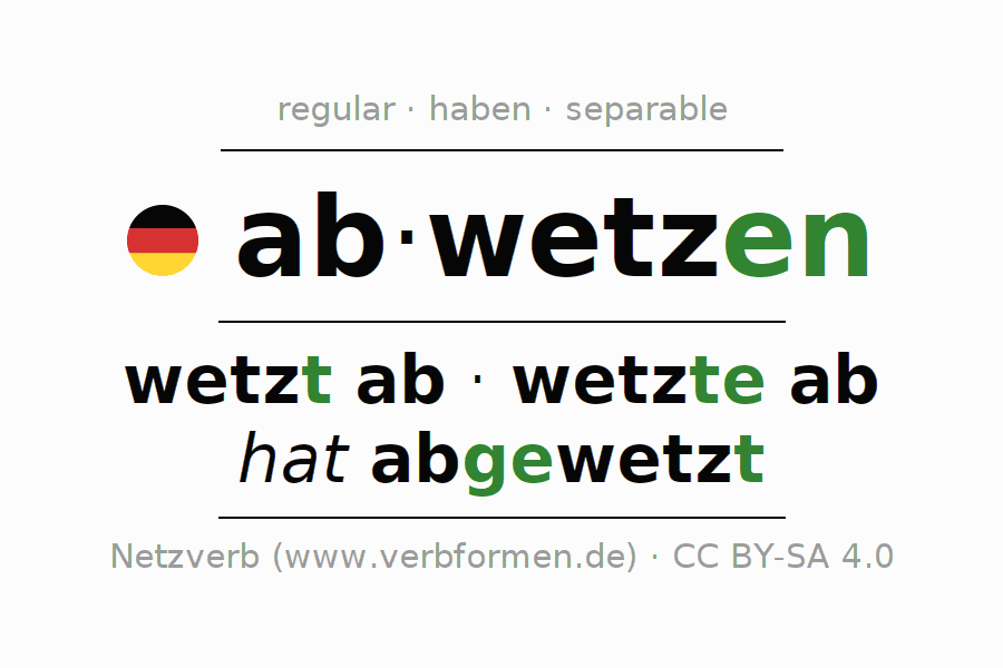 Entire conjugation of the German verb abwetzen (hat). All tenses and modes are clearly represented in a table.