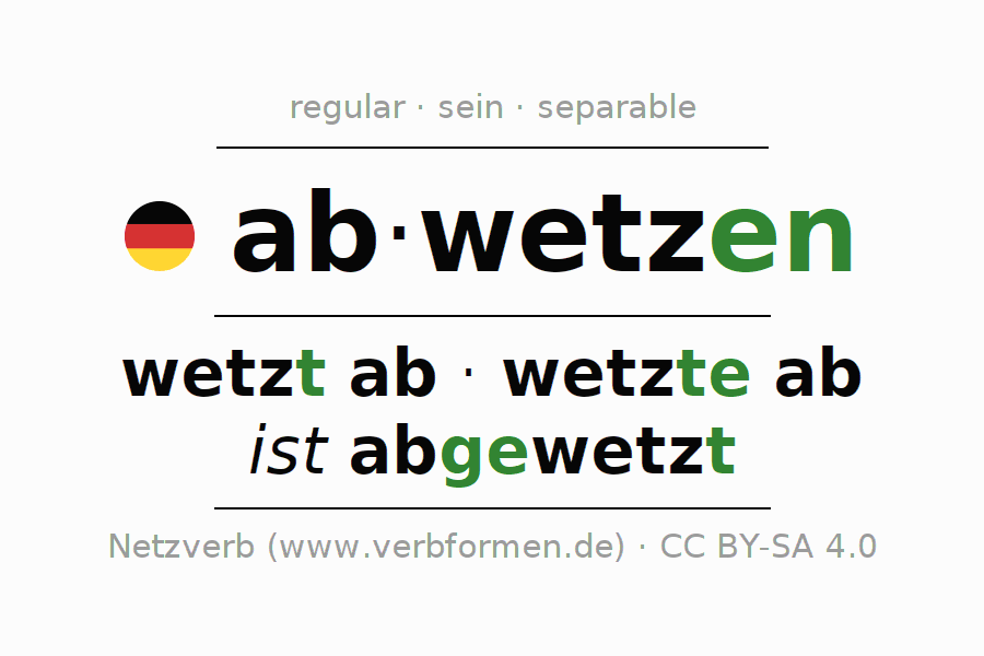 Conjugation of German verb abwetzen (ist)