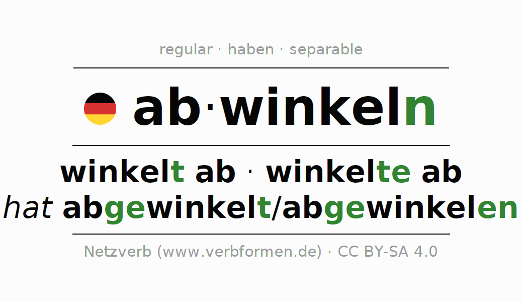 Entire conjugation of the German verb abwinkeln. All tenses are clearly represented in a table.