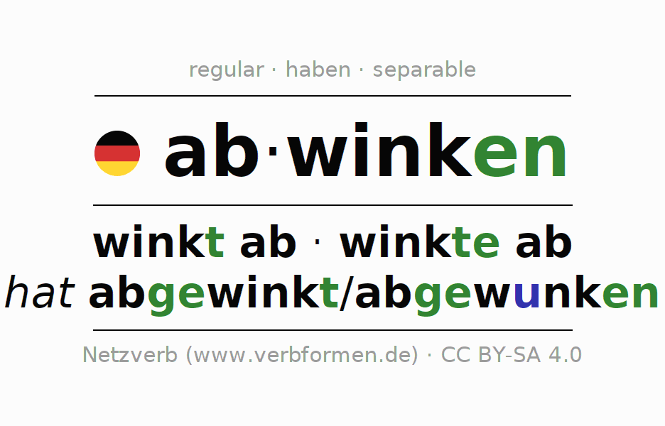 Entire conjugation of the German verb abwinken. All tenses are clearly represented in a table.