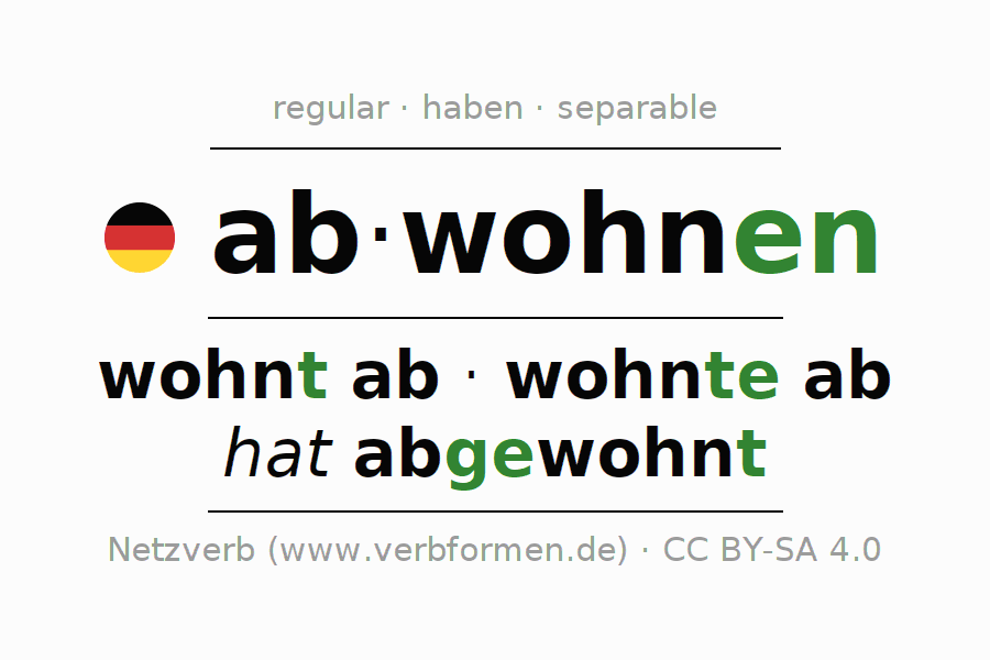 Conjugation of German verb abwohnen