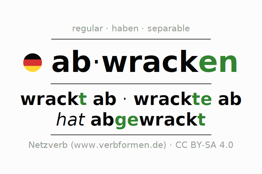 Conjugation of German verb abwracken