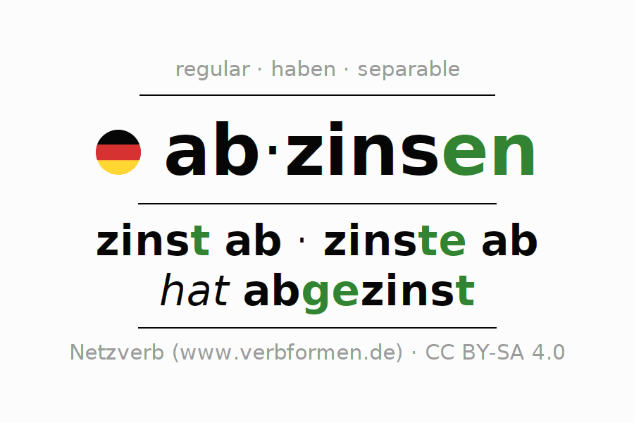 Entire conjugation of the German verb abzinsen. All tenses and modes are clearly represented in a table.