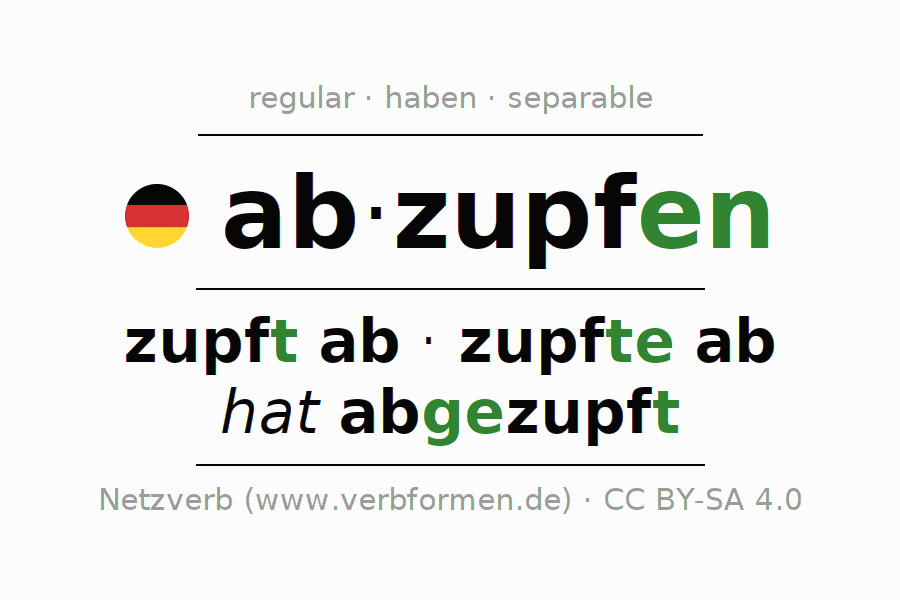 Entire conjugation of the German verb abzupfen. All tenses are clearly represented in a table.