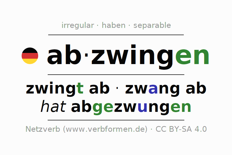 Entire conjugation of the German verb abzwingen. All tenses and modes are clearly represented in a table.