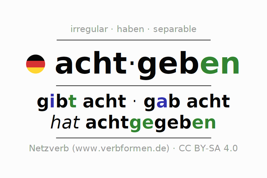 Entire conjugation of the German verb achtgeben. All tenses are clearly represented in a table.