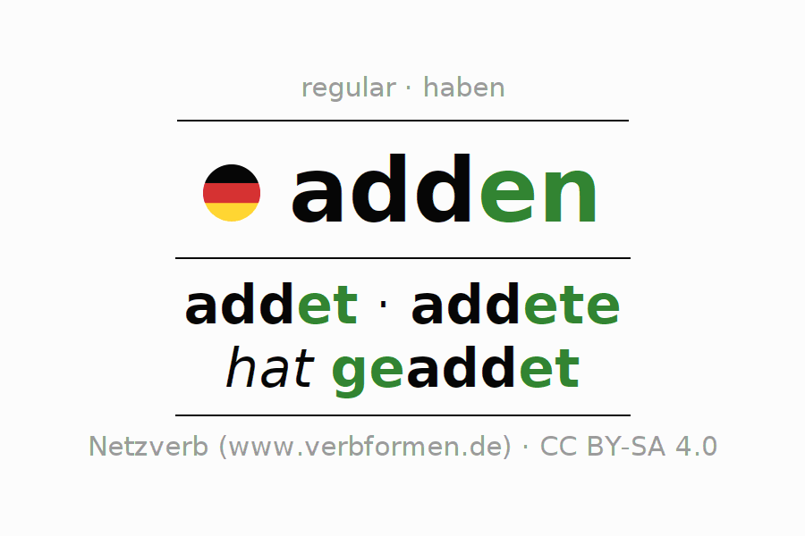 Entire conjugation of the German verb adden. All tenses are clearly represented in a table.