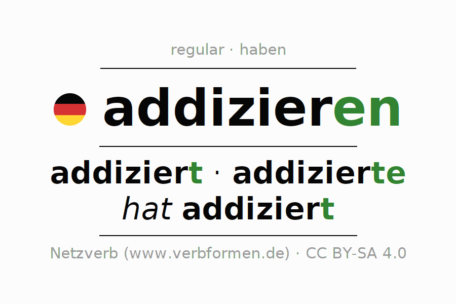 Conjugation of German verb addizieren