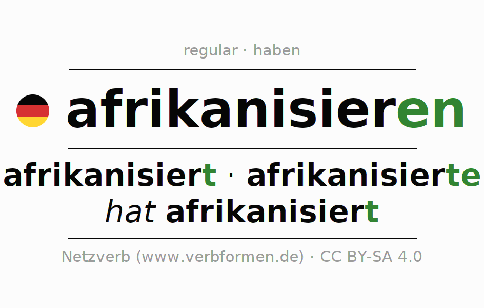 Entire conjugation of the German verb afrikanisieren. All tenses are clearly represented in a table.