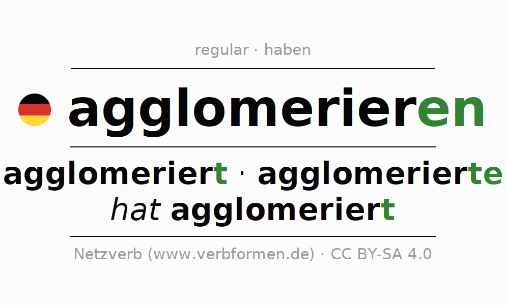 Entire conjugation of the German verb sich agglomerieren. All tenses are clearly represented in a table.