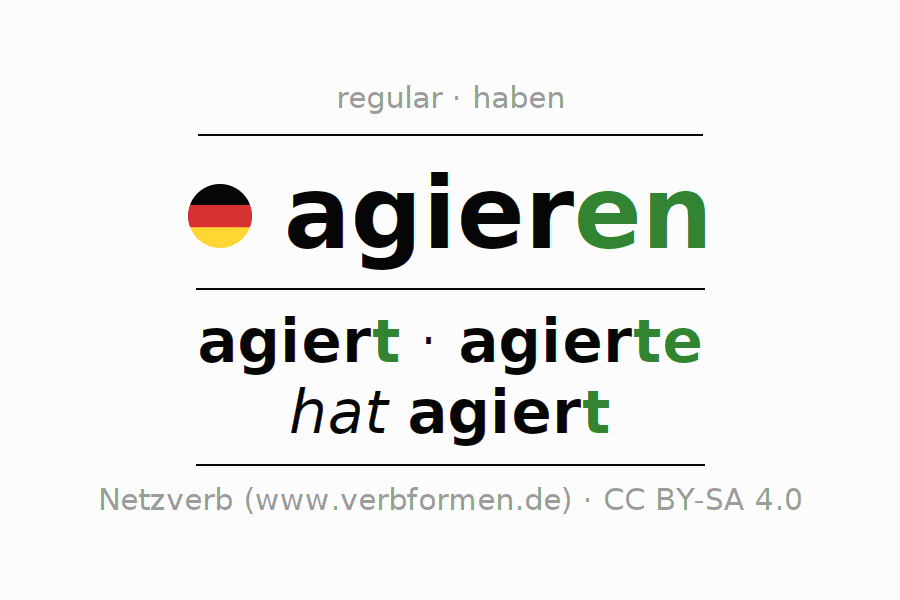 Entire conjugation of the German verb agieren. All tenses are clearly represented in a table.