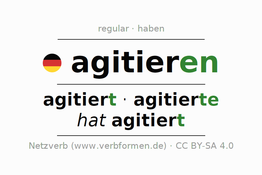 Entire conjugation of the German verb agitieren. All tenses are clearly represented in a table.