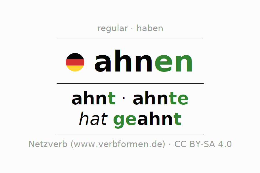 Entire conjugation of the German verb ahnen. All tenses and modes are clearly represented in a table.