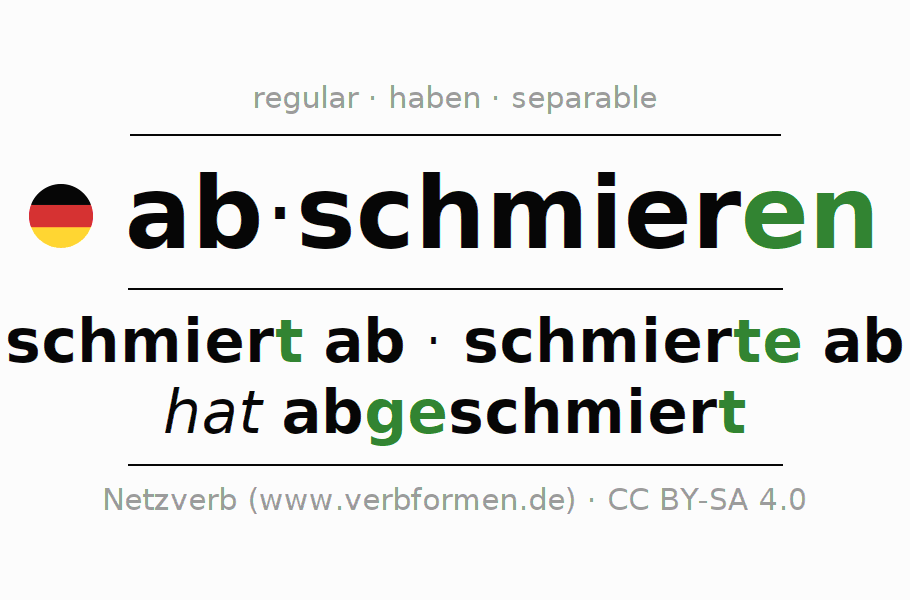 Conjugation of German verb abschmieren (hat)